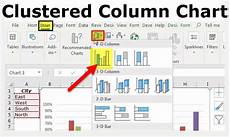 Column Chart Excel Clustered Column Chart In Excel How To Create Clustered