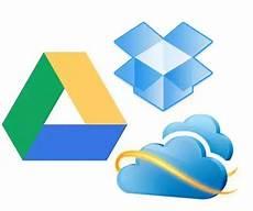 Skydrive Vs Onedrive Onedrive Vs Google Drive Vs Dropbox