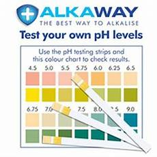 Shampoo Ph Levels Chart How Ph Levels Affect Your Skin And Acne Makeup For