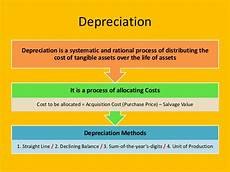 Three Methods Of Depreciation Depreciation Methods