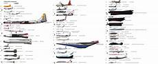 Fighter Aircraft Comparison Chart Aircraft Size Comparison Special The X Planes Aviation