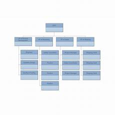 Company Organizational Chart Sample Example Image Company Organizational Chart Organization