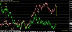 Statistical Arbitrage Statistical Arbitrage Profit Trading Trading Systems