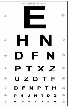 Eye Exam Reading Chart 3squeezes Diy Eye Chart Love Note