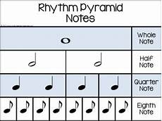 Free Sheet Music Charts Music Rhythm Charts Notes And Rests Value Charts Poster Tpt