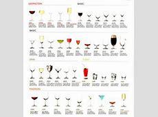 17 Best Etiqueta & Protocolo en la mesa images   Dining