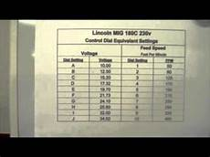 Mig Welder Settings Chart Lincoln Mig 180c Dial Settings Cross Reference Chart Youtube