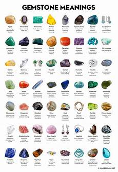 Stone Meanings Chart All Gemstone Meanings Amp Crystal Properties Beadage