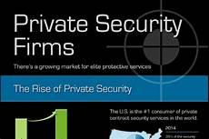 Security Companies Name 45 Good Security Company Names Brandongaille Com