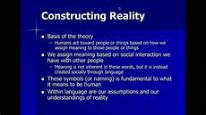 Interactionist Perspective Symbolic Interactionism Part 1 Youtube