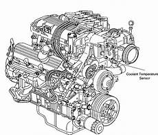 Where Is The Coolant Temperature Sensor 2001 Camaro