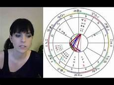 Brad Pitt Birth Chart Basic Astrology Lesson Brad Pitt Birth Chart Youtube