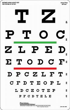 Visual Acuity Picture Chart Snellen Eye Chart For Visual Acuity And Color Vision Test
