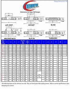 Slip Ring Anchor Size Chart 150 Flange Dimensions And Weight 150 Pound Flange