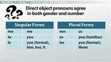 Indirect Object Pronouns Spanish Indirect Object Pronouns In Spanish Video Amp Lesson