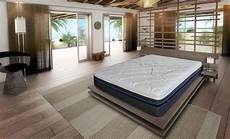 titanium coolgel black mattress colmol european