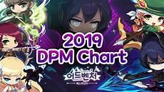Maplestory Pathfinder Dps Chart Maplestory 2019 Post Pathfinder Dpm Chart Youtube