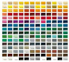 Pantone To Ncs Conversion Chart Coloured Splashbacks Kerry Kingdom Glass