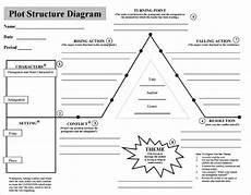 Plot Diagram Quiz 9 Plot Diagram Template Sample Example Format