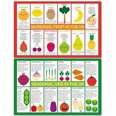 Vegetable Season Chart Uk Seasonal Fruits Chart For The Uk Food And Drinks In 2019