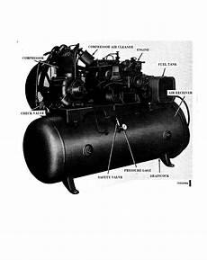 Figure 1 5 1 Air Compressor Model Hgr5 8m 6 Left Front