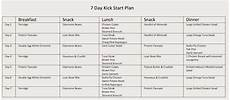 7 diet plan to lose weight fast fotolip