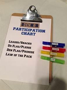 Den Duty Chart Ideas Mountain House Pack 511 Wolf Den 8 Participation Chart We