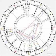 Marbles Natal Chart Alice Marble Birth Chart Horoscope Date Of Birth Astro