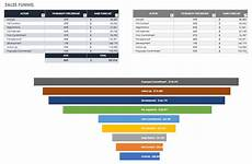 Sales Pipeline Xls Free Sales Plan Templates Smartsheet