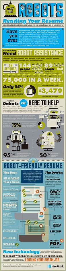 Resume Reading Software How To Make Resume Robot Friendly Infographic