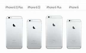Image result for What is the difference between 6s and 6s?