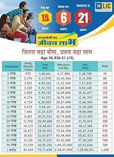 Lic Plan Chart In Hindi Lic Plan Premium Chart 187 Lic Plans Premum Chart