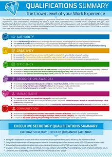 What Qualifications Do You Have For This Position 12 Summary Of Qualifications Samples Radaircars Com