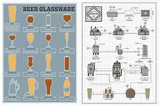 Pop Chart Lab Is Releasing More Classy Prints For