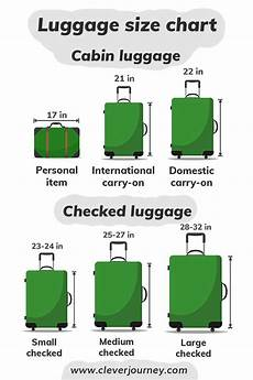 Delsey Luggage Size Chart The Ultimate Luggage Size Guide Luggage Sizes Travel