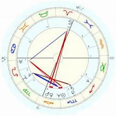 Bill Gates Astro Chart Bill Gates Horoscope For Birth Date 28 October 1955 Born
