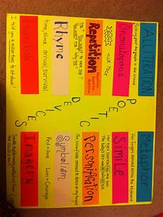 Poetic Devices Chart Interactive Poetry Anchor Chart The Poetic Devices Labels
