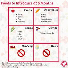Weaning Food Chart 6 Months Baby Food Chart With Indian Recipes