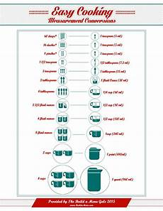 american cooking measures conversion chart easy cooking measurements conversions chart