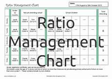 Ratio Analysis Chart Ratio Management Chart Mindingkids