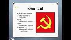 Types Of Economy Types Of Economic Systems Youtube