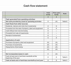 Statement Of Cash Flows Template Free 13 Sample Cash Flow Statement Templates In Pdf Ms Word