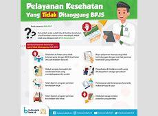 Pelayanan Kesehatan Yang Tidak Ditanggung BPJS   Indonesia