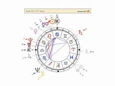 How To Create A Birth Chart Interactive Birth Chart And Interpretation Wehoroscope Com