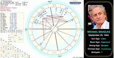Actor Surya Birth Chart Michael Douglas Birth Chart Michael Kirk Douglas Born