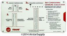 Carrier Superheat Chart Airstar Supply Solutions For Today S Hvac Problems