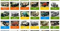 Jeep Wrangler Model Comparison Chart Jeep Identification Chart Jeep Wranglers Pinterest