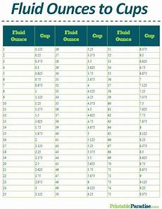 Conversion Chart Grams To Ounces To Cups Printable Fluid Ounces To Cups Conversion Chart Cup