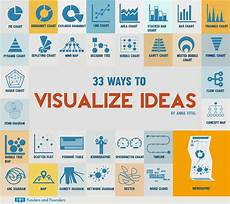 How To Make A Creative Chart 33 Ways You Can Visually Express Your Creative Ideas