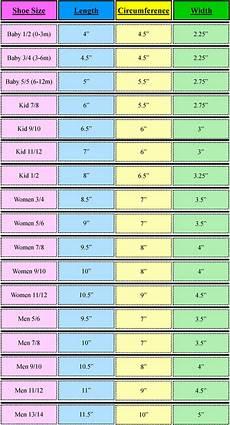 Sock Knitting Chart Several Sizing Charts From 4 You Knitting Tips